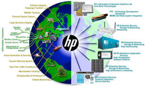 Hewlett-Packardin visio CeNCE-hankkeesta jossa maailmaa seuraisi triljoona jäljitintä silloista järviin ja tsunamivaroituksista rakennusten sortumiseen.