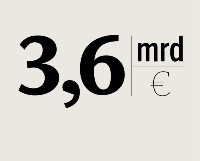 SUOMALAISET ostivat vuonna 2014 vähittäiskaupan tuotteita verkosta 3,6 miljardilla eurolla. Lähde: Kaupan liitto