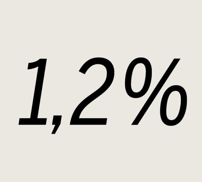 KULUTTAJAHINTOJEN vuosimuutos eli inflaatio helmikuussa 2017. Lähde: Tilastokeskus.
