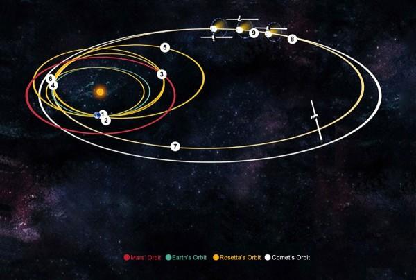 Kuva ESA / Nasa.