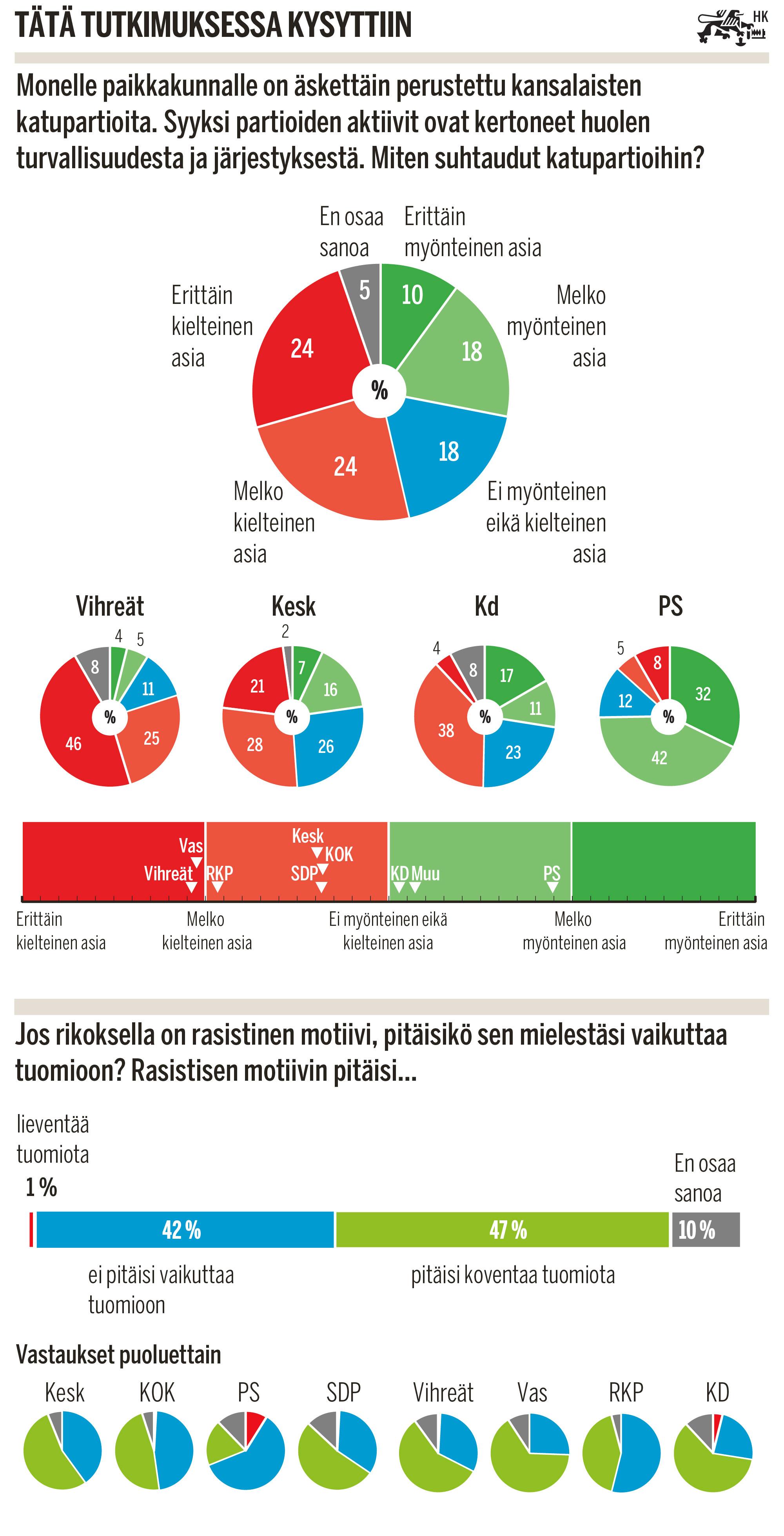 Grafiikat Hannu Kyyriäinen