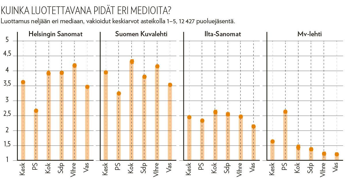 Grafiikka Hannu Kyyriäinen