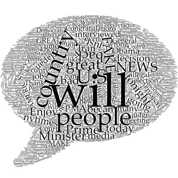 Presidentti tviittaa. Sanapilvi on koottu Donald Trumpin virkaanastujaispäivän ja maanantain 14. helmikuuta välillä kirjoittamista 153 Twitter-viestistä. Mitä useammin sana viesteissä toistuu, sitä suuremmalla se on sanapilvessä.