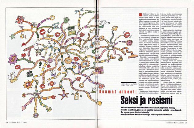 """SK 11/1993 (19.3.1993) Mikko Alapuro: """"Kuumat aiheet: seksi ja rasismi"""""""