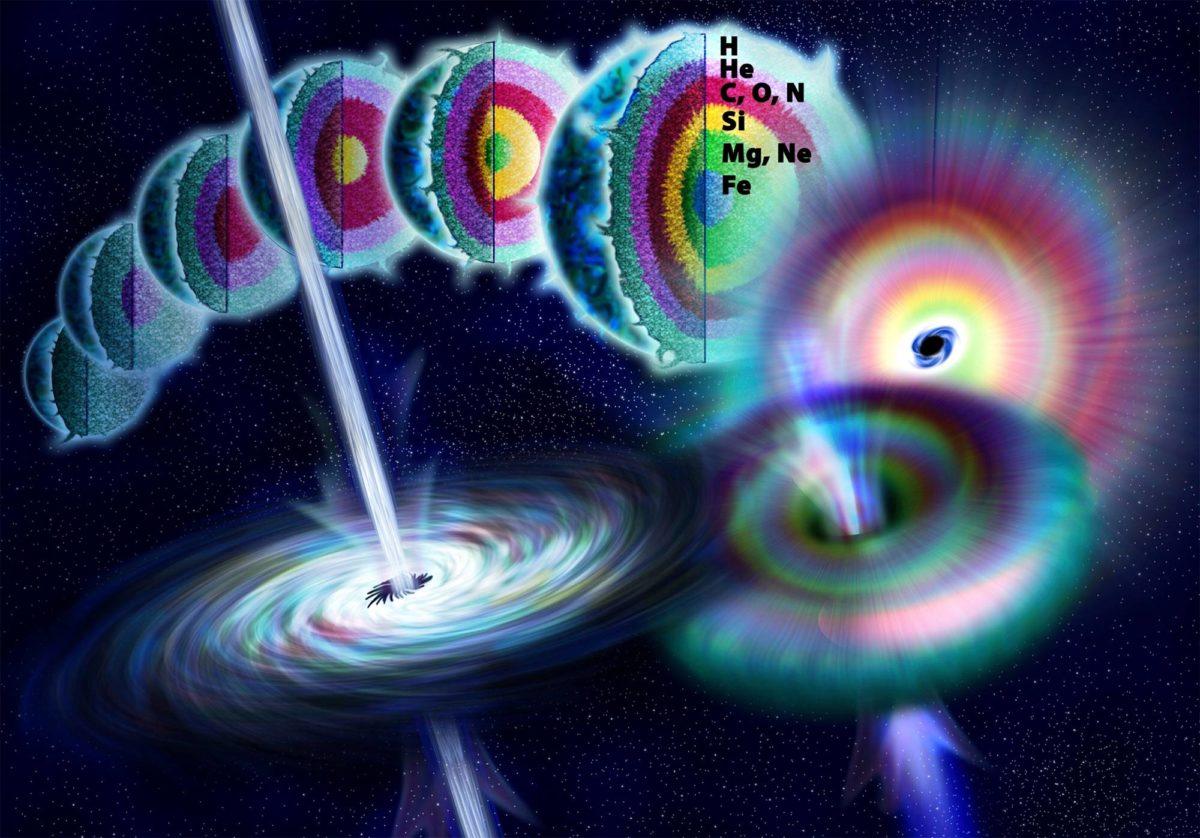 Kun jättiläistähti luhistuu, syntyy gammapurkaus.