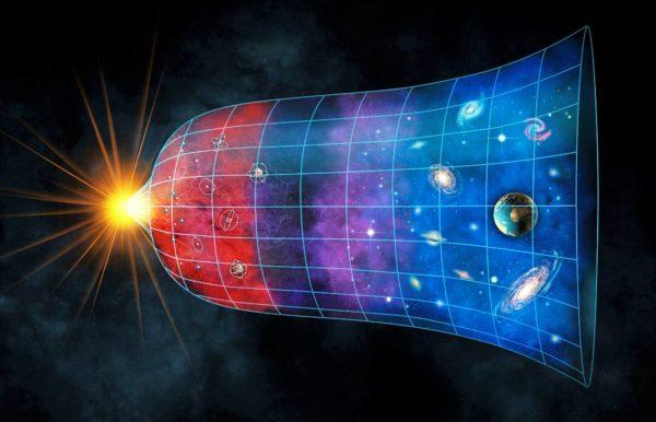 Näin universumin ajatellaan laajenneen alkuräjähdyksen jälkeen.