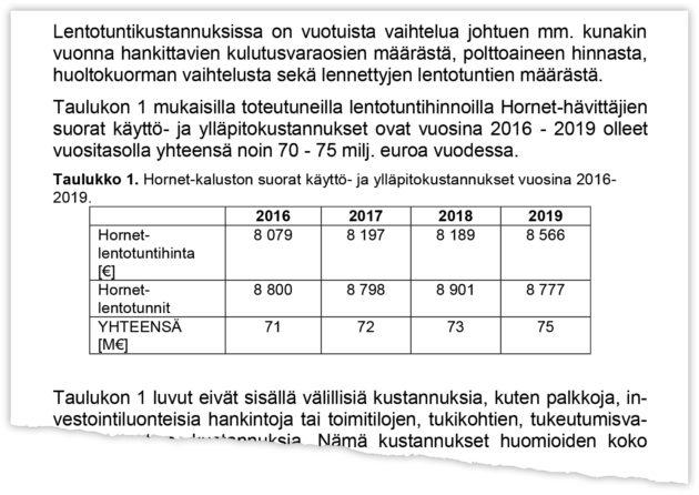 Taulukossa näkyvät Hornet-kaluston suorat käyttö- ja ylläpitokustannukset kustannukset 2016-2019.