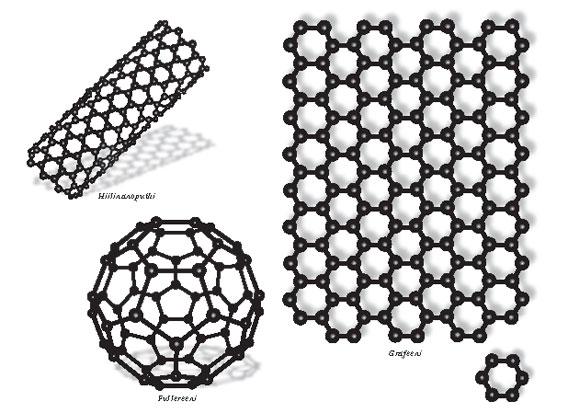 Nanoputki