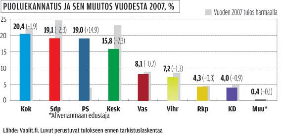 Grafiikka Hannu Kyyriäinen Suomen Kuvalehti
