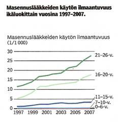 Suomen Lääkärilehti 6/2009