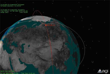 satelliittien törmäys